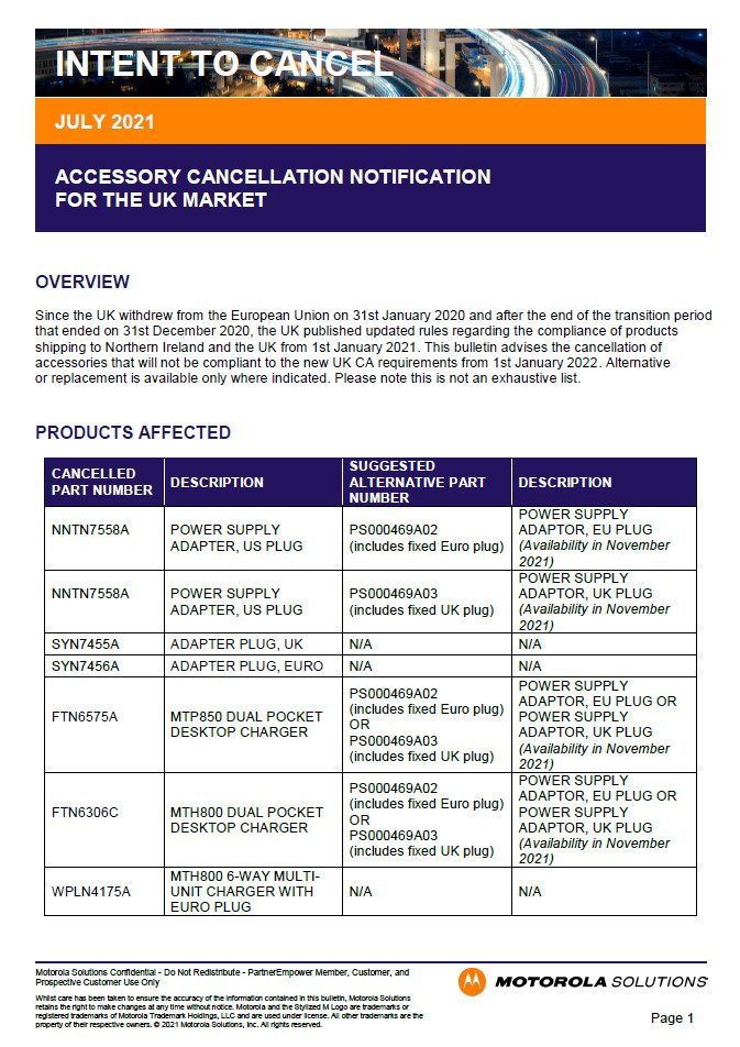 cancellation notification accessories not complaint new UK CA requirements
